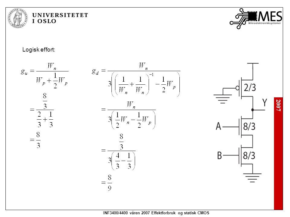 2007 INF3400/4400 våren 2007 Effektforbruk og statisk CMOS Logisk effort: