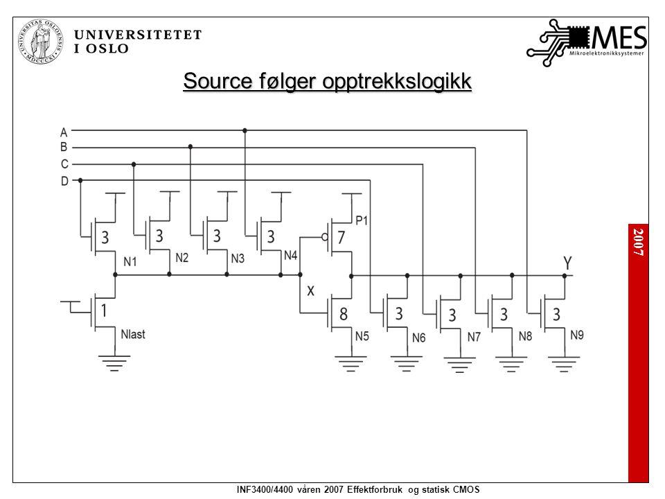 2007 INF3400/4400 våren 2007 Effektforbruk og statisk CMOS Source følger opptrekkslogikk
