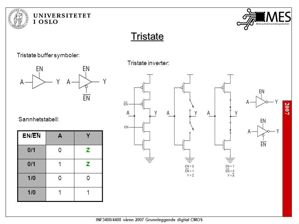2007 INF3400/4400 våren 2007 Grunnleggende digital CMOS Tristate Tristate buffer symboler: EN/ENAY 0/10Z 1Z 1/000 11 Sannhetstabell: Tristate inverter