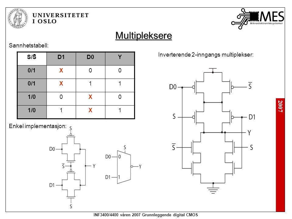 2007 INF3400/4400 våren 2007 Grunnleggende digital CMOS Multipleksere S/SD1D0Y 0/1X00 X11 1/00X0 1X1 Sannhetstabell: Enkel implementasjon: Inverterend
