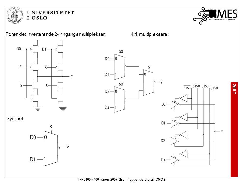 2007 INF3400/4400 våren 2007 Grunnleggende digital CMOS Forenklet inverterende 2-inngangs multiplekser: Symbol: 4:1 multipleksere: