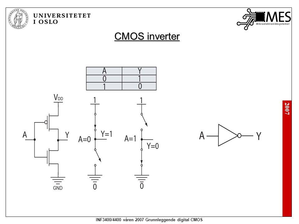 2007 INF3400/4400 våren 2007 Grunnleggende digital CMOS CMOS inverter