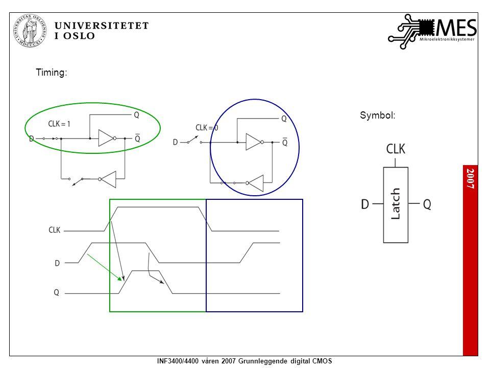 2007 INF3400/4400 våren 2007 Grunnleggende digital CMOS Timing: Symbol:
