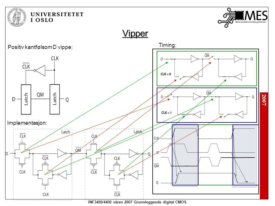 2007 INF3400/4400 våren 2007 Grunnleggende digital CMOS Vipper Positiv kantfølsom D vippe: Implementasjon: Timing: