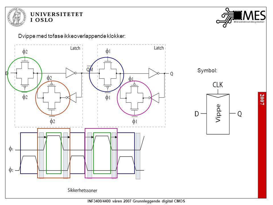 2007 INF3400/4400 våren 2007 Grunnleggende digital CMOS Dvippe med tofase ikkeoverlappende klokker: Symbol: