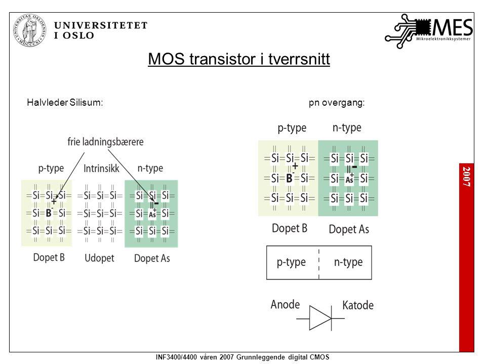 2007 INF3400/4400 våren 2007 Grunnleggende digital CMOS MOS transistor i tverrsnitt Halvleder Silisum:pn overgang: