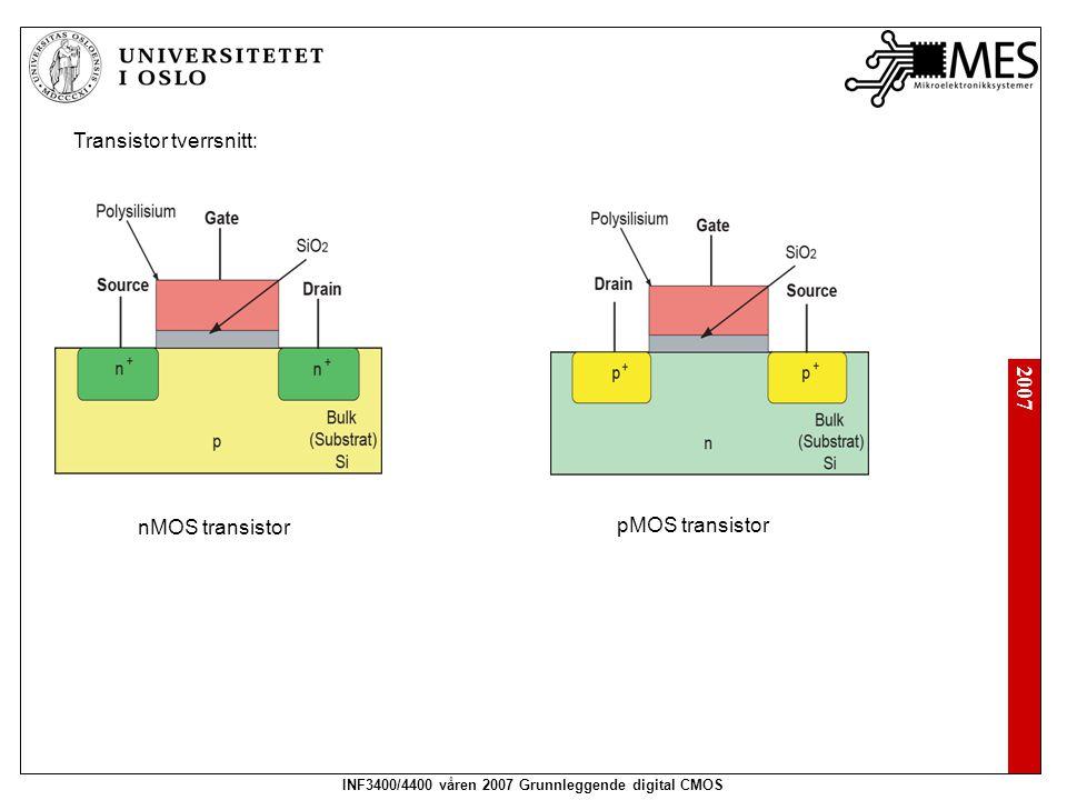 2007 INF3400/4400 våren 2007 Grunnleggende digital CMOS Transistor tverrsnitt: nMOS transistor pMOS transistor