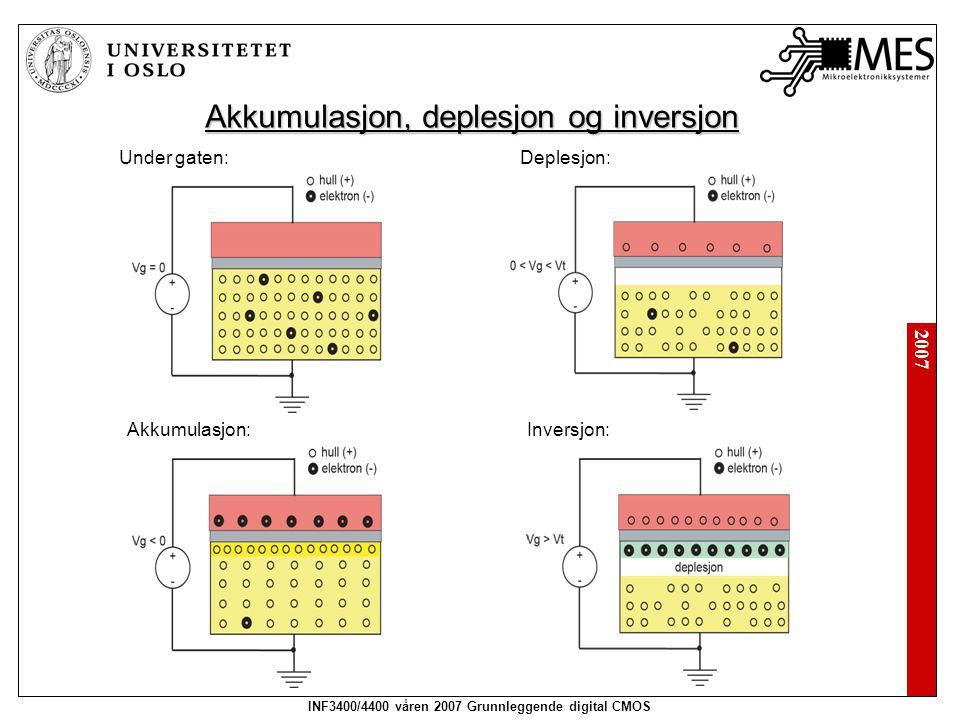 2007 INF3400/4400 våren 2007 Grunnleggende digital CMOS Akkumulasjon, deplesjon og inversjon Under gaten: Akkumulasjon: Deplesjon: Inversjon: