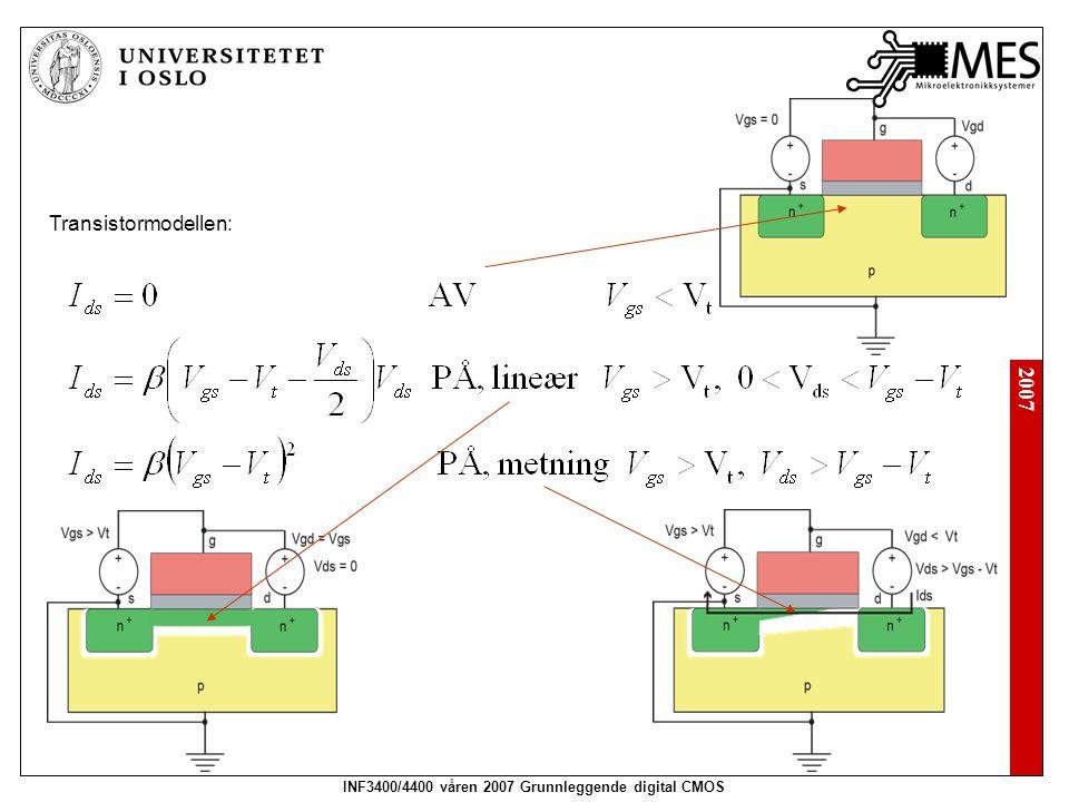 2007 INF3400/4400 våren 2007 Grunnleggende digital CMOS Transistormodellen: