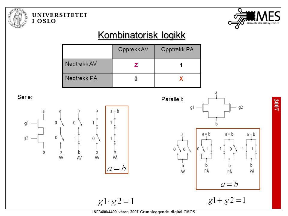 2007 INF3400/4400 våren 2007 Grunnleggende digital CMOS Kombinatorisk logikk Opprekk AVOpptrekk PÅ Nedtrekk AV Nedtrekk PÅ 1 0 Z X Serie: Parallell:
