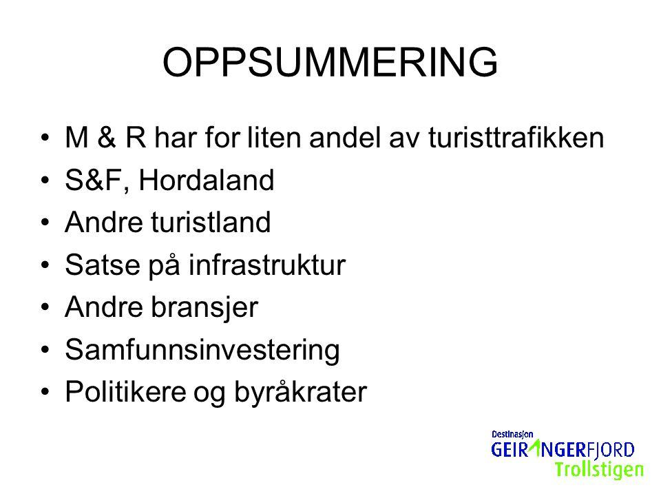 OPPSUMMERING M & R har for liten andel av turisttrafikken S&F, Hordaland Andre turistland Satse på infrastruktur Andre bransjer Samfunnsinvestering Po