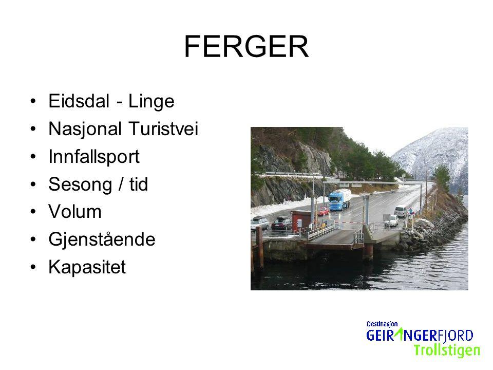 FERGER Eidsdal - Linge Nasjonal Turistvei Innfallsport Sesong / tid Volum Gjenstående Kapasitet