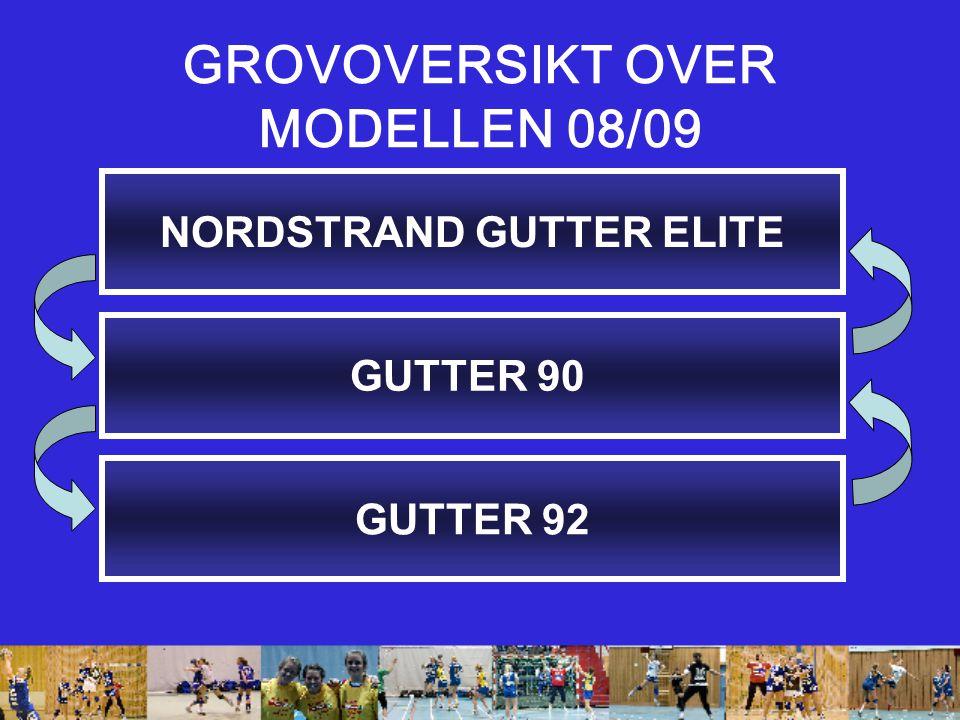 NORDSTRAND GUTTER ELITE GROVOVERSIKT OVER MODELLEN 08/09 GUTTER 92 GUTTER 90
