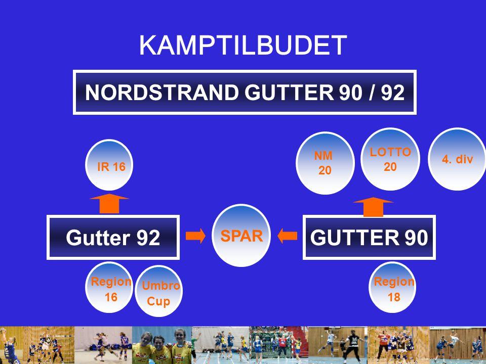 NORDSTRAND GUTTER 90 / 92 KAMPTILBUDET Gutter 92GUTTER 90 SPAR Region 18 Region 16 IR 16 4.