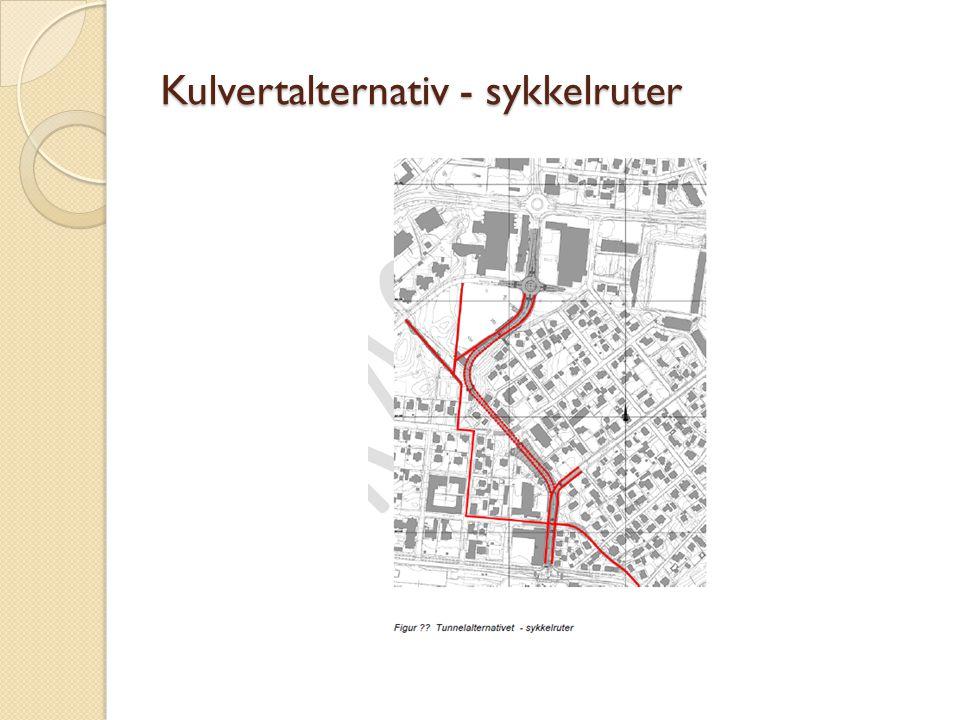 Kulvertalternativ - sykkelruter