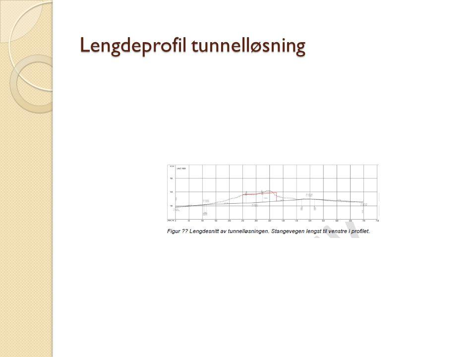 Lengdeprofil tunnelløsning