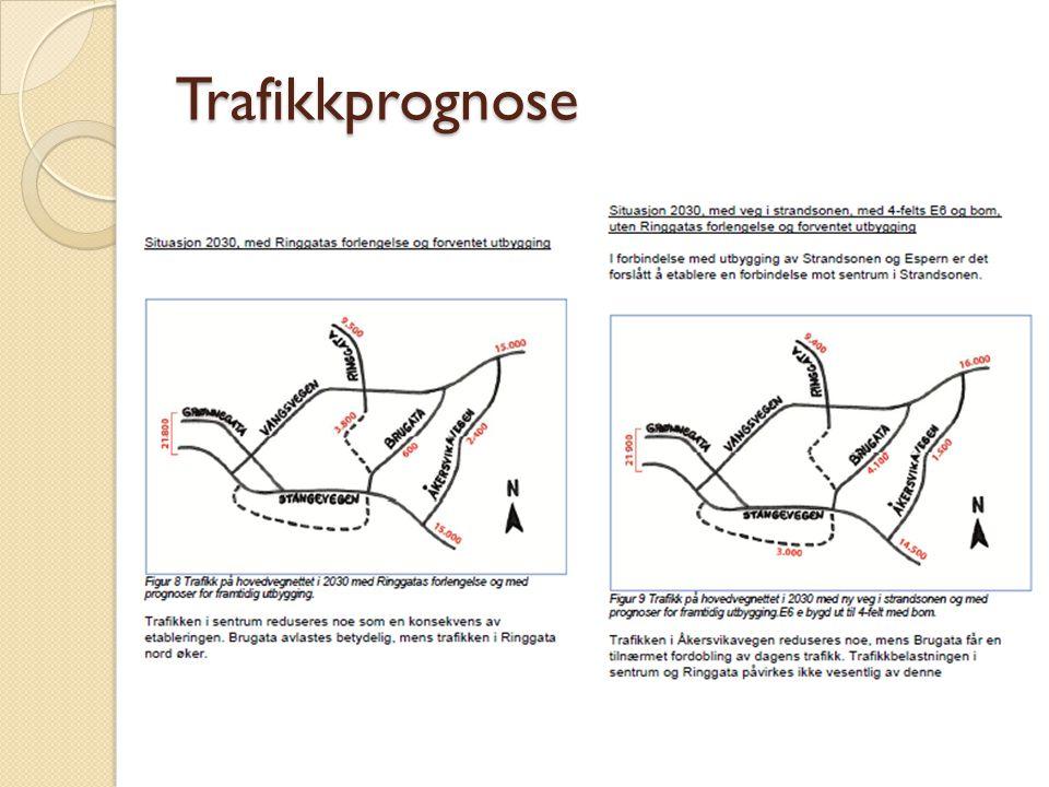 Trafikkprognose