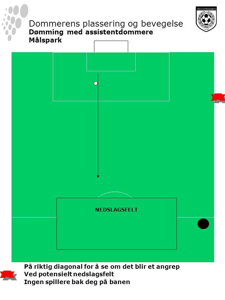 NEDSLAGSFELT Dommerens plassering og bevegelse Dømming med assistentdommere Målspark På riktig diagonal for å se om det blir et angrep Ved potensielt nedslagsfelt Ingen spillere bak deg på banen