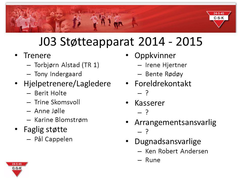 J03 Støtteapparat 2014 - 2015 Trenere – Torbjørn Alstad (TR 1) – Tony Indergaard Hjelpetrenere/Lagledere – Berit Holte – Trine Skomsvoll – Anne Jølle – Karine Blomstrøm Faglig støtte – Pål Cappelen Oppkvinner – Irene Hjertner – Bente Rødøy Foreldrekontakt – .