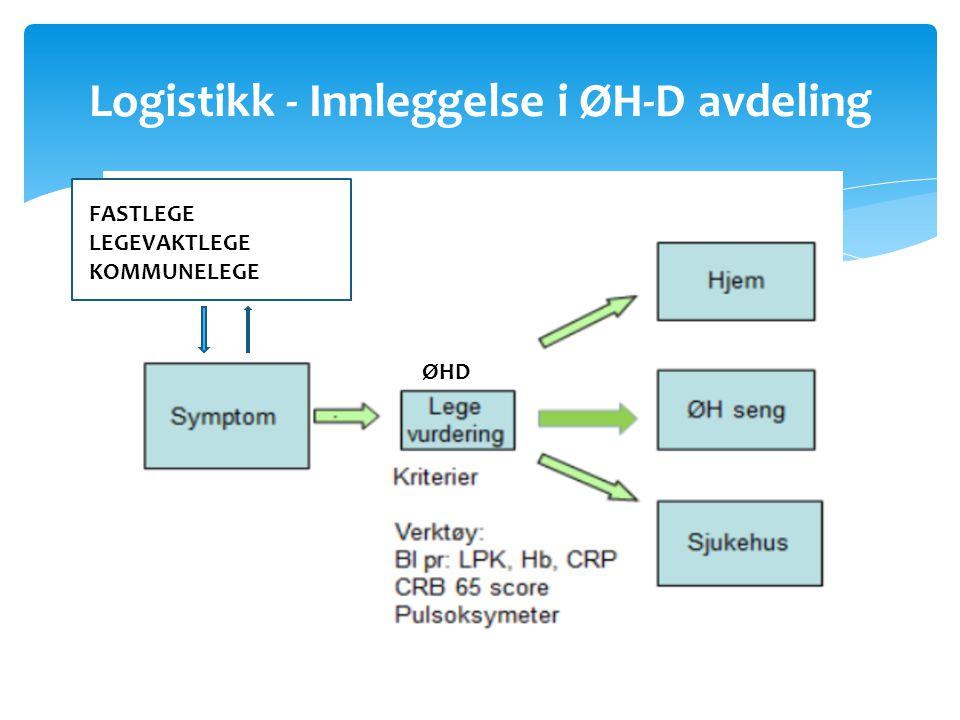 Logistikk - Innleggelse i ØH-D avdeling FASTLEGE LEGEVAKTLEGE KOMMUNELEGE ØHD