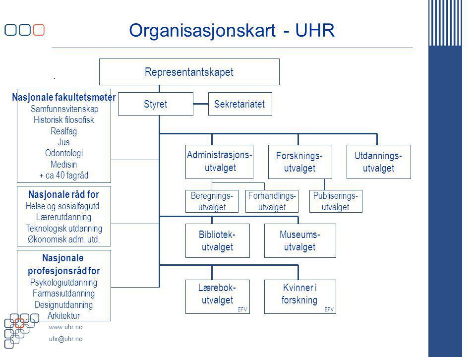 www.uhr.no uhr@uhr.no Mål for forsknings- og utviklingsvirksomheten UHR har en viktig oppgave i å synliggjøre behovet for økt vekst i forskningsmidlene.