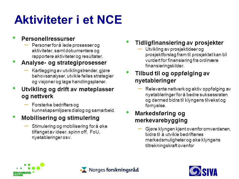 Aktiviteter i et NCE Personellressurser – Personer for å lede prosesser og aktiviteter, samt dokumentere og rapportere aktiviteter og resultater. Anal