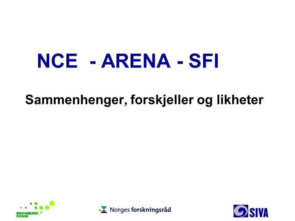 NCE - ARENA - SFI Sammenhenger, forskjeller og likheter