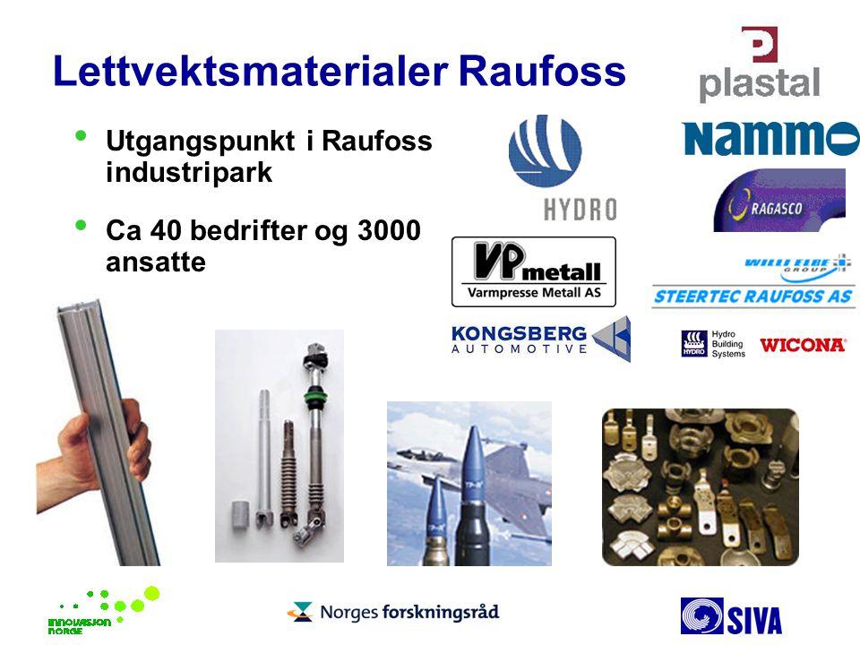 Lettvektsmaterialer Raufoss Utgangspunkt i Raufoss industripark Ca 40 bedrifter og 3000 ansatte