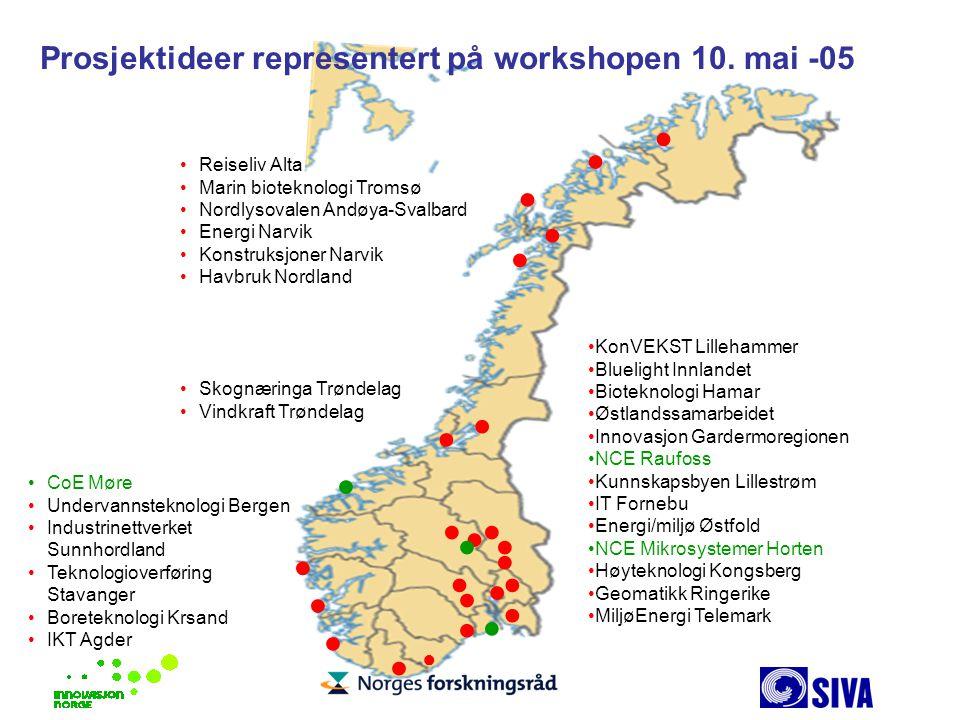 Prosjektideer representert på workshopen 10. mai -05 ● ● ● ● ● ● ● Reiseliv Alta Marin bioteknologi Tromsø Nordlysovalen Andøya-Svalbard Energi Narvik