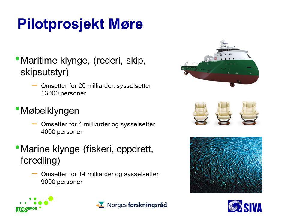 Pilotprosjekt Møre Maritime klynge, (rederi, skip, skipsutstyr) – Omsetter for 20 milliarder, sysselsetter 13000 personer Møbelklyngen – Omsetter for