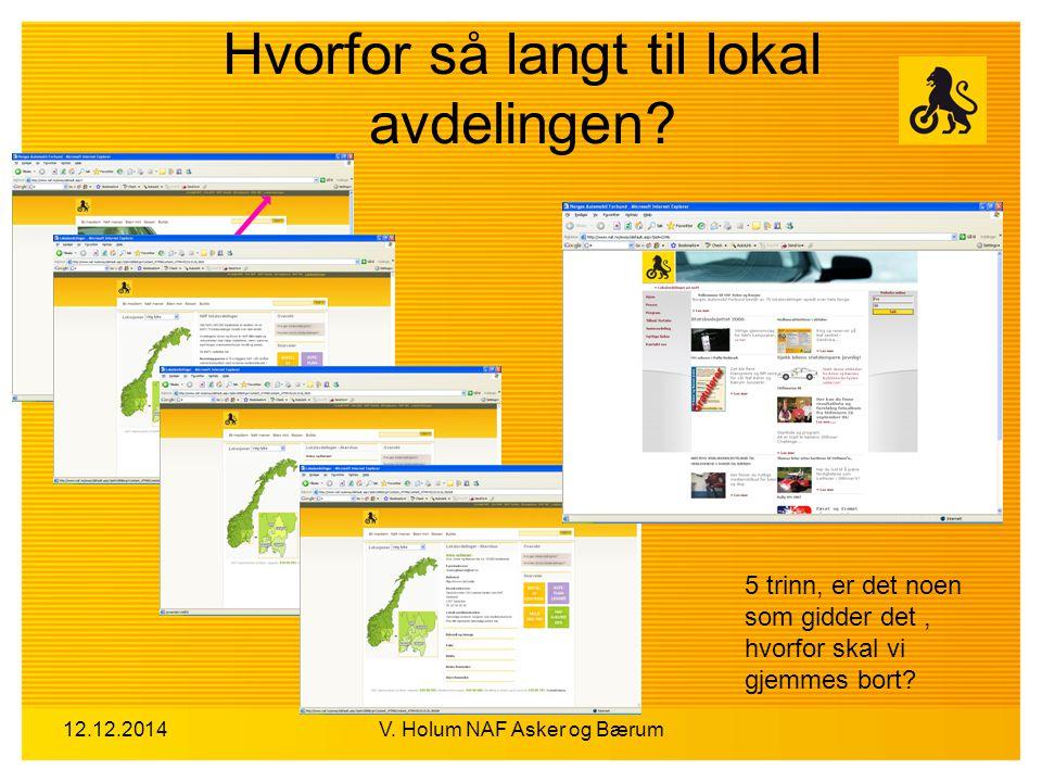 12.12.2014V. Holum NAF Asker og Bærum Hvorfor så langt til lokal avdelingen.