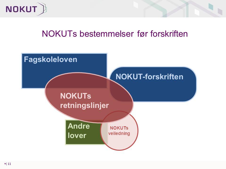 Andre lover NOKUTs bestemmelser før forskriften  | 11 Fagskoleloven NOKUT-forskriften NOKUTs veiledning NOKUTs retningslinjer