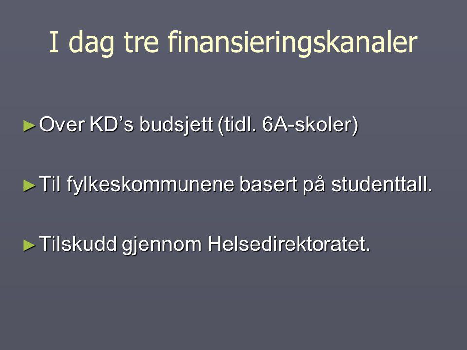 I dag tre finansieringskanaler ► Over KD's budsjett (tidl. 6A-skoler) ► Til fylkeskommunene basert på studenttall. ► Tilskudd gjennom Helsedirektorate