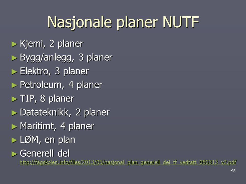 Nasjonale planer NUTF ► Kjemi, 2 planer ► Bygg/anlegg, 3 planer ► Elektro, 3 planer ► Petroleum, 4 planer ► TIP, 8 planer ► Datateknikk, 2 planer ► Ma