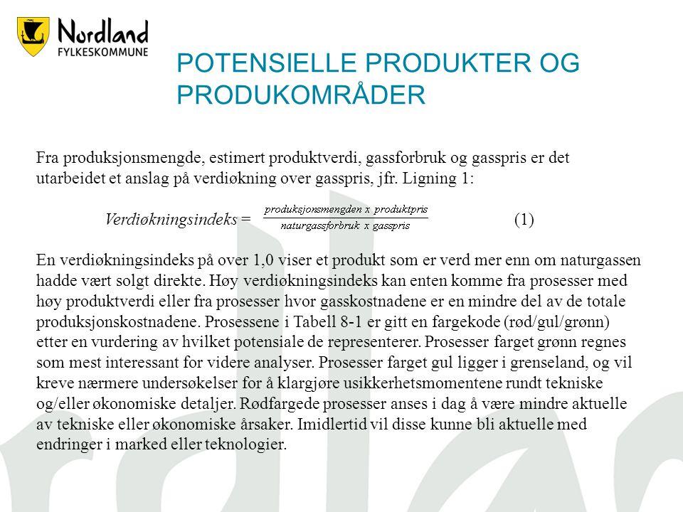 POTENSIELLE PRODUKTER OG PRODUKOMRÅDER Fra produksjonsmengde, estimert produktverdi, gassforbruk og gasspris er det utarbeidet et anslag på verdiøkning over gasspris, jfr.