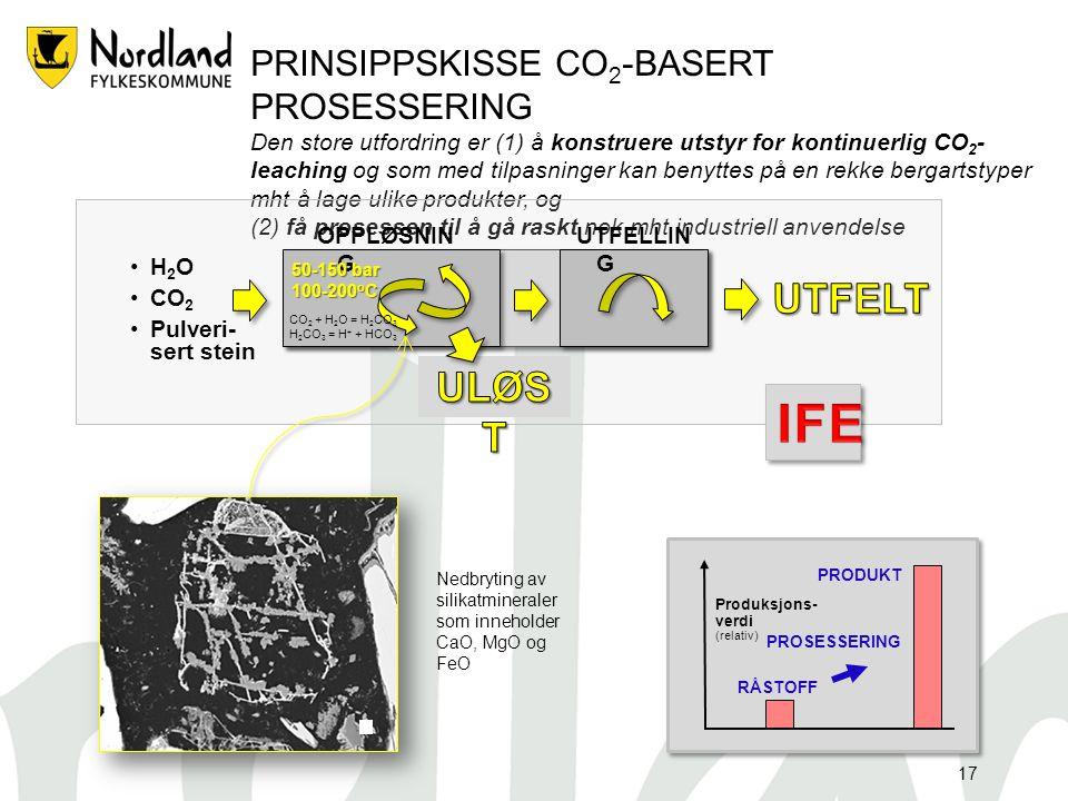 17 PRINSIPPSKISSE CO 2 -BASERT PROSESSERING Den store utfordring er (1) å konstruere utstyr for kontinuerlig CO 2 - leaching og som med tilpasninger k