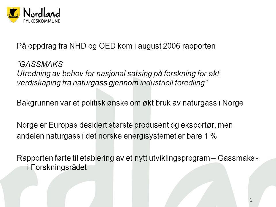 2 På oppdrag fra NHD og OED kom i august 2006 rapporten GASSMAKS Utredning av behov for nasjonal satsing på forskning for økt verdiskaping fra naturgass gjennom industriell foredling Bakgrunnen var et politisk ønske om økt bruk av naturgass i Norge Norge er Europas desidert største produsent og eksportør, men andelen naturgass i det norske energisystemet er bare 1 % Rapporten førte til etablering av et nytt utviklingsprogram – Gassmaks - i Forskningsrådet