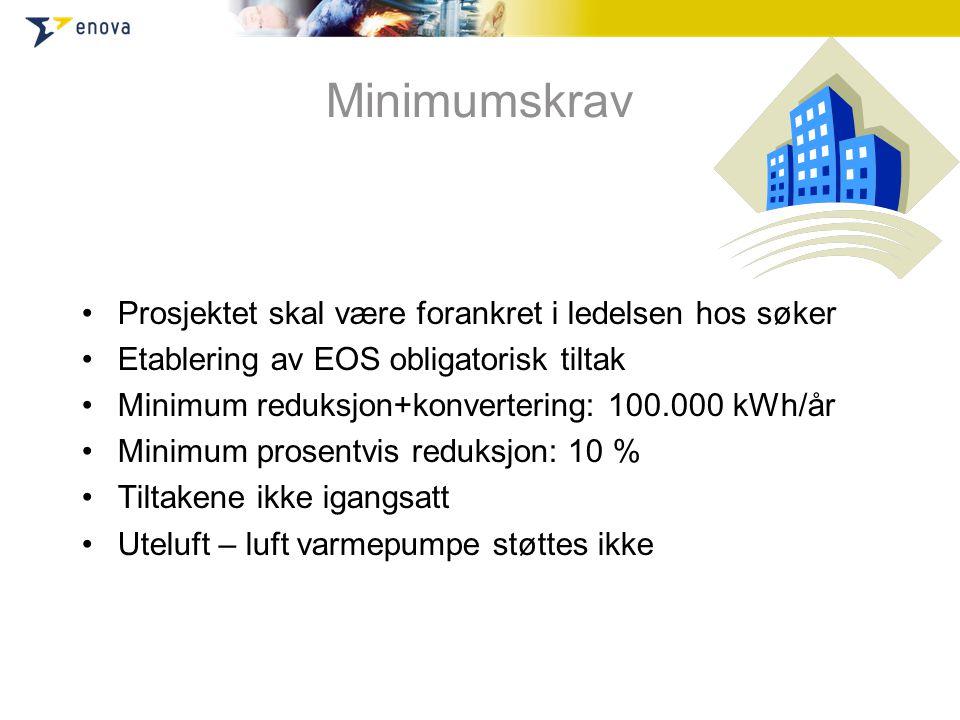 Minimumskrav Prosjektet skal være forankret i ledelsen hos søker Etablering av EOS obligatorisk tiltak Minimum reduksjon+konvertering: 100.000 kWh/år