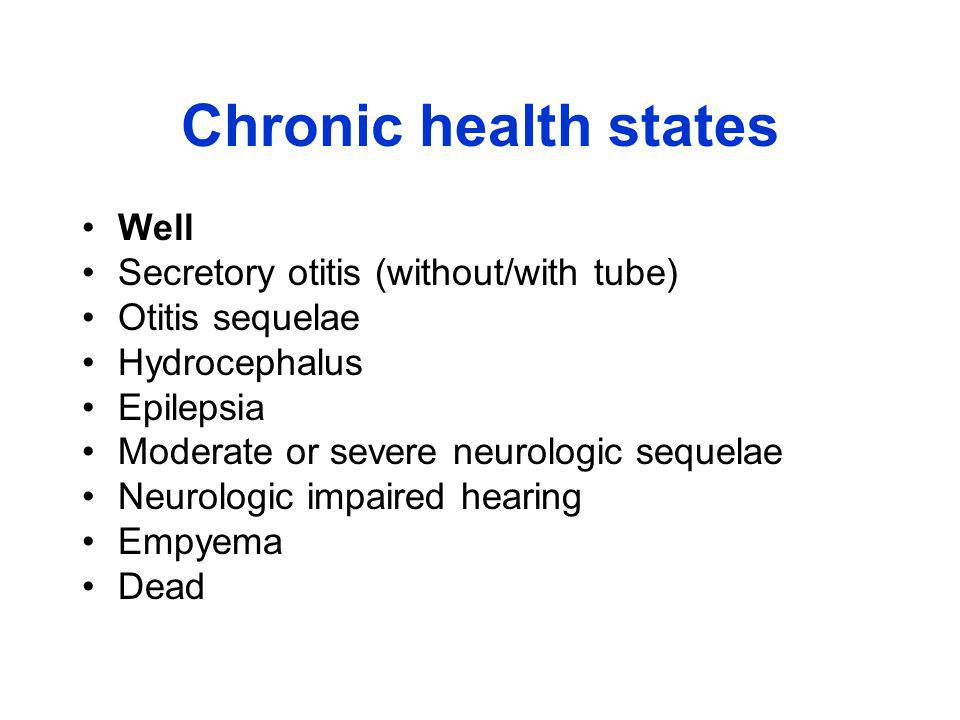 Chronic health states Well Secretory otitis (without/with tube) Otitis sequelae Hydrocephalus Epilepsia Moderate or severe neurologic sequelae Neurologic impaired hearing Empyema Dead
