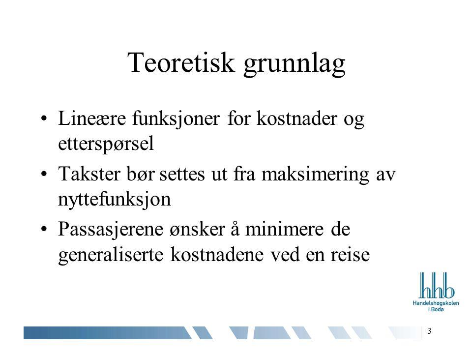3 Teoretisk grunnlag Lineære funksjoner for kostnader og etterspørsel Takster bør settes ut fra maksimering av nyttefunksjon Passasjerene ønsker å minimere de generaliserte kostnadene ved en reise