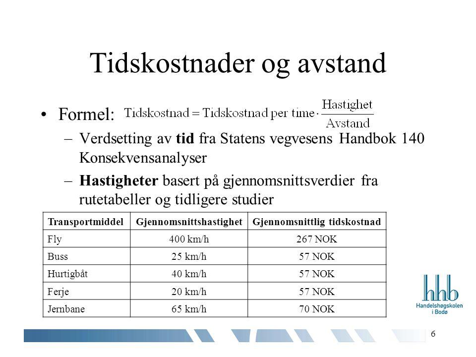 6 Tidskostnader og avstand Formel: –Verdsetting av tid fra Statens vegvesens Handbok 140 Konsekvensanalyser –Hastigheter basert på gjennomsnittsverdier fra rutetabeller og tidligere studier TransportmiddelGjennomsnittshastighetGjennomsnittlig tidskostnad Fly400 km/h267 NOK Buss25 km/h57 NOK Hurtigbåt40 km/h57 NOK Ferje20 km/h57 NOK Jernbane65 km/h70 NOK