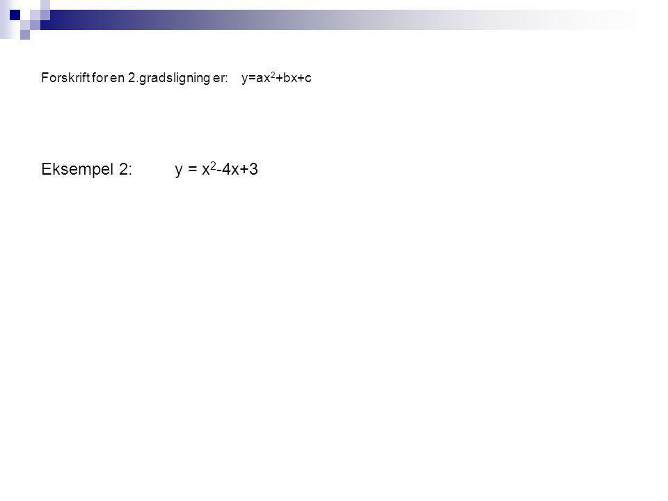 Forskrift for en 2.gradsligning er:y=ax 2 +bx+c Eksempel 2:y = x 2 -4x+3
