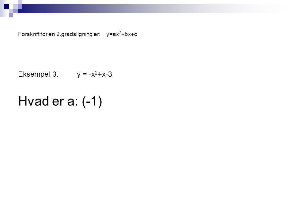 Forskrift for en 2.gradsligning er:y=ax 2 +bx+c Eksempel 3:y = -x 2 +x-3 Hvad er a: (-1)