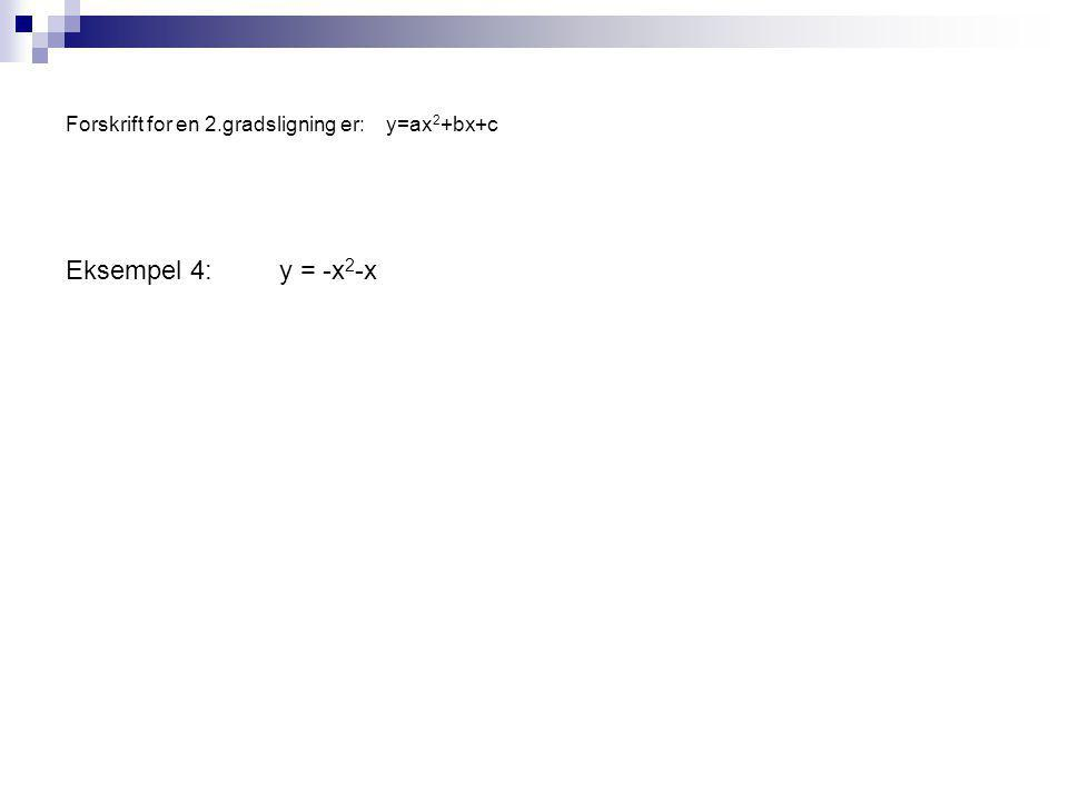 Forskrift for en 2.gradsligning er:y=ax 2 +bx+c Eksempel 4:y = -x 2 -x