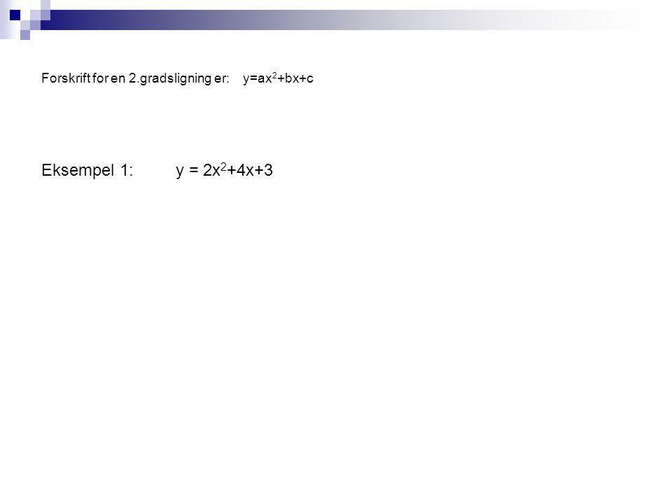 Eksempel 1:y = 2x 2 +4x+3