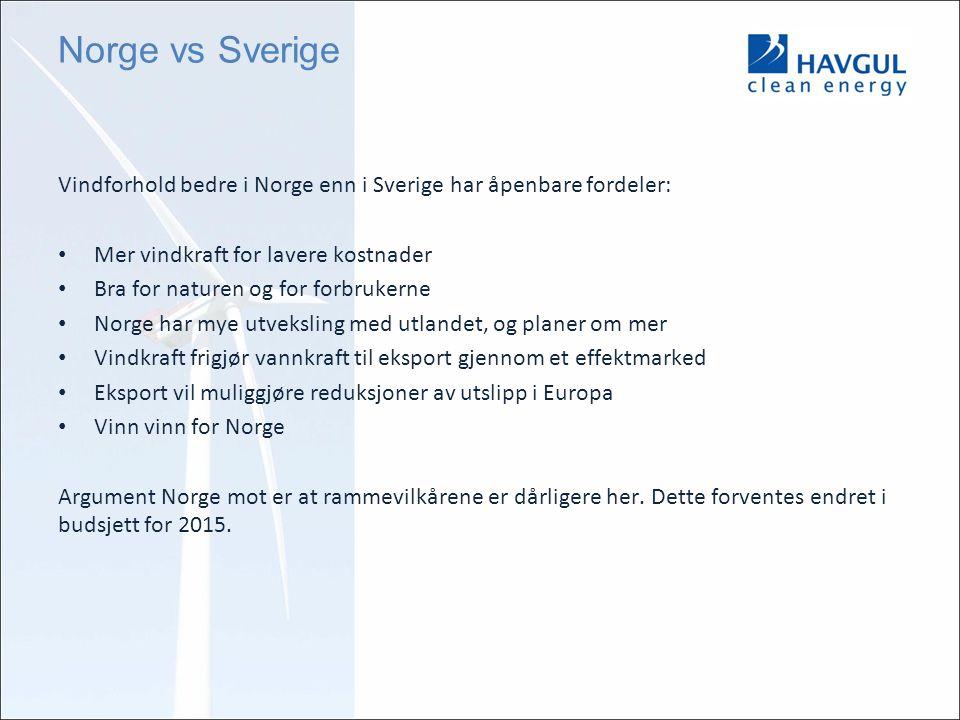 Norge vs Sverige Vindforhold bedre i Norge enn i Sverige har åpenbare fordeler: Mer vindkraft for lavere kostnader Bra for naturen og for forbrukerne