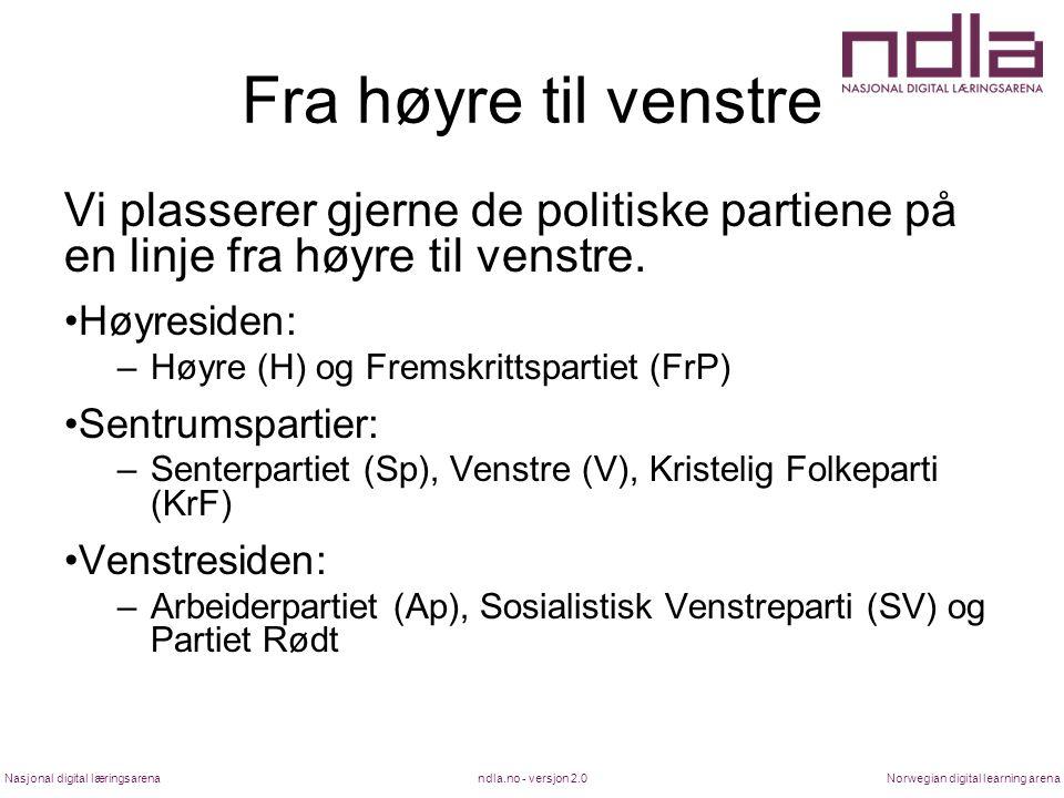 ndla.no - versjon 2.0Nasjonal digital læringsarenaNorwegian digital learning arena Fra høyre til venstre Vi plasserer gjerne de politiske partiene på
