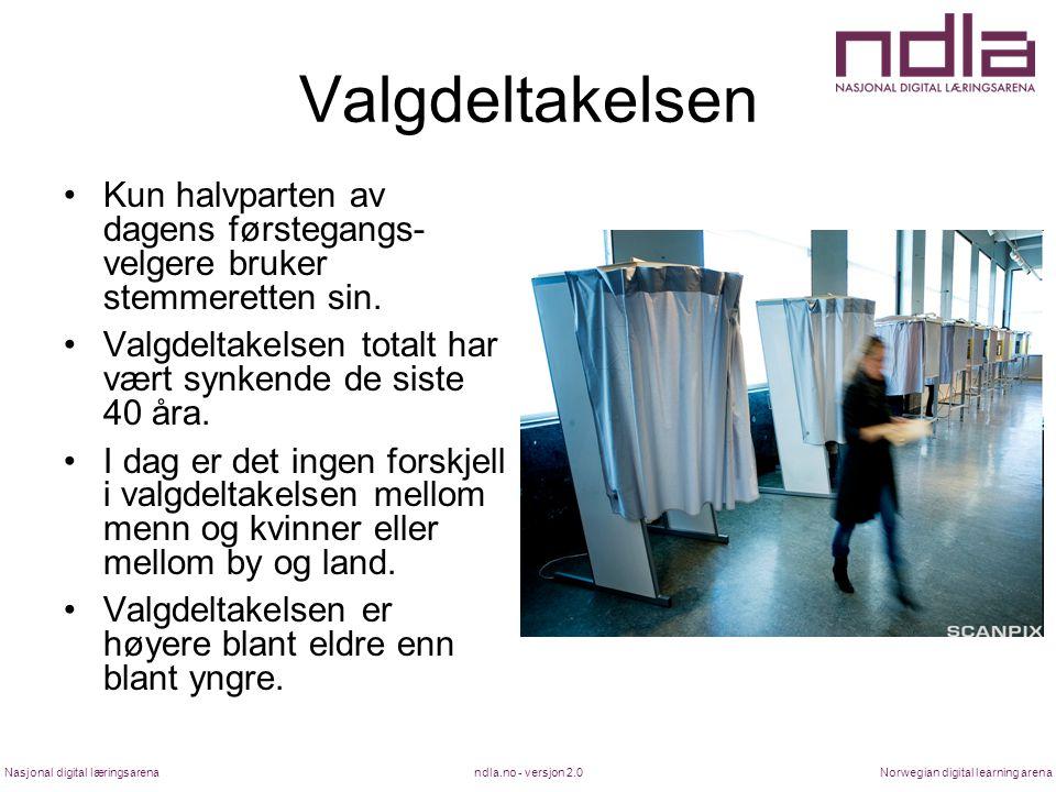 ndla.no - versjon 2.0Nasjonal digital læringsarenaNorwegian digital learning arena Valgdeltakelsen Kun halvparten av dagens førstegangs- velgere bruke