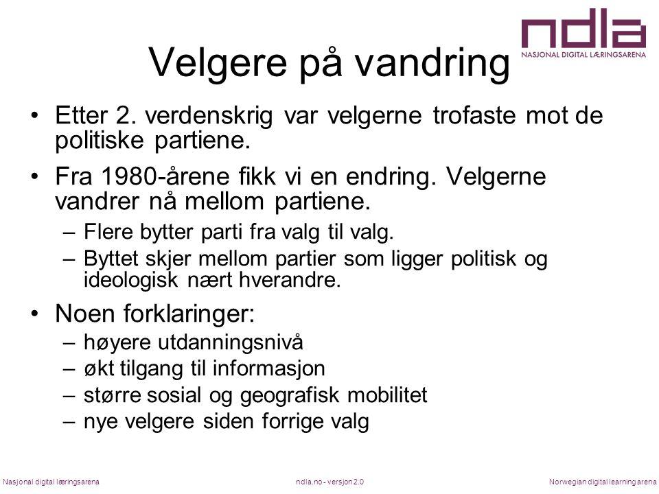 ndla.no - versjon 2.0Nasjonal digital læringsarenaNorwegian digital learning arena Velgere på vandring Etter 2. verdenskrig var velgerne trofaste mot