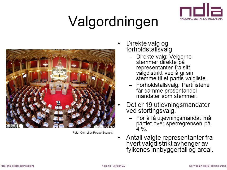 ndla.no - versjon 2.0Nasjonal digital læringsarenaNorwegian digital learning arena Valgordningen Direkte valg og forholdstallsvalg –Direkte valg: Velg